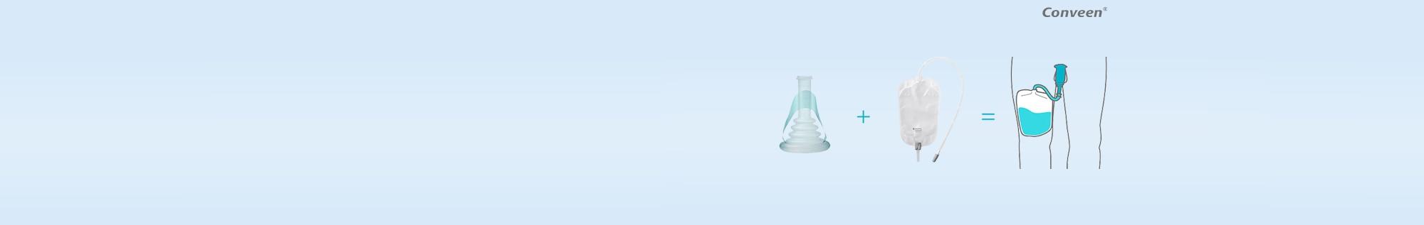 troubles urinaires et colorectaux testez nos produits coloplast. Black Bedroom Furniture Sets. Home Design Ideas